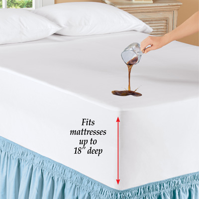 Waterproof Mattress Cover with Elastic Binding